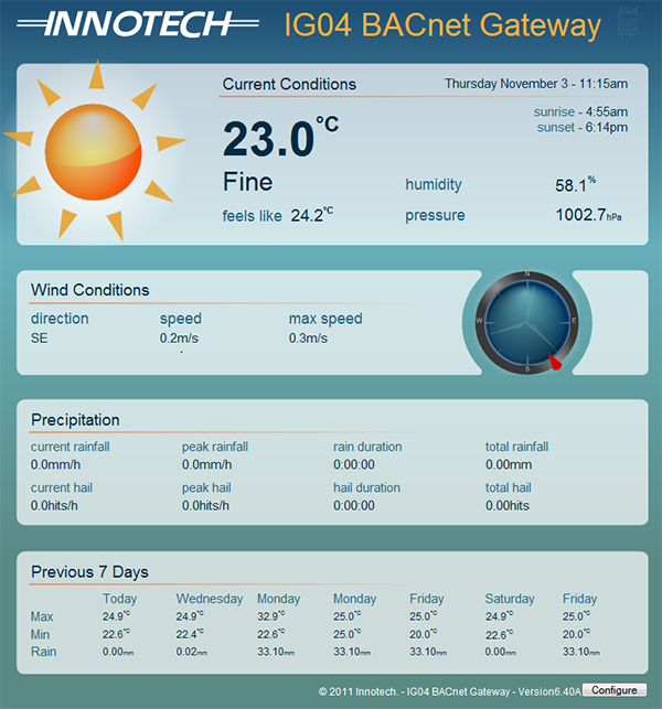 IG04 BACnet Gateway Weather Page