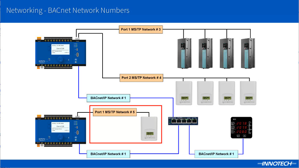 BACnet Network Numbers Explained
