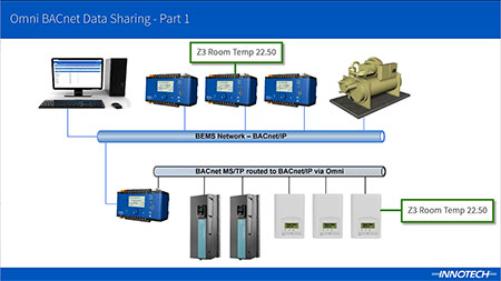 Simplified BACnet Data Sharing Video - Part 1